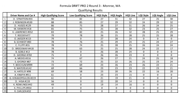 FD2017_SEAPRO2_results