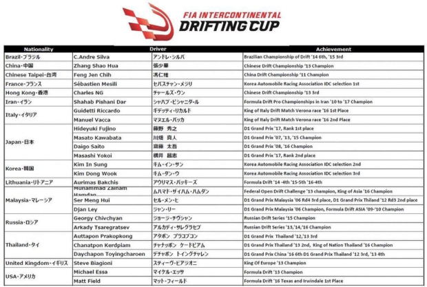 fia-drifting-cup-roster